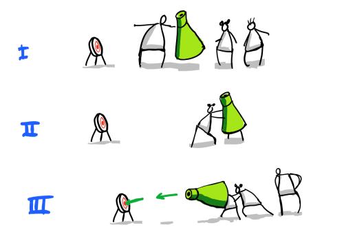 C1P cartoon 1-3