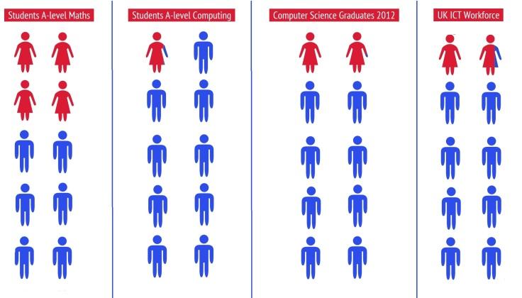 infographic_women_cs2